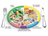 Гостиница Ностальжи - иконка «питание» в Молчаново